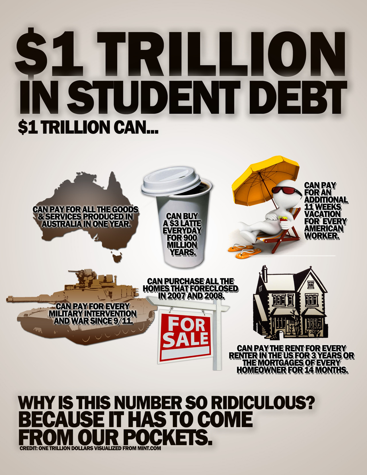 Student loans: The financialized economy of indentured servitude ...