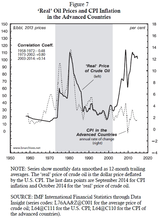 the oil petrodollar connection to Oil prices are up over the past year, which is bad if you're, say, a developing country that imports a lot of oil but the us dollar (aka the petrodollar) is also up, which compounds the problem because oil is priced in dollars so brazil, for instance, finds itself buying an appreciating .